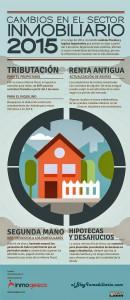 cambios-fiscales-en-el-sector-inmobiliario-2015-elbloginmobiliario